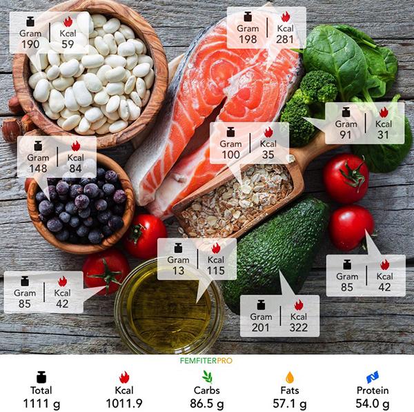 приложение для похудения фото
