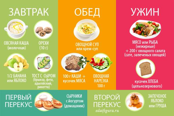 питание кормящей мамы фото