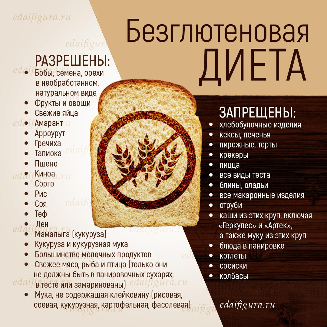 белок это какие продукты список для похудения