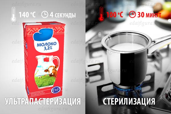 молочные продукты фото