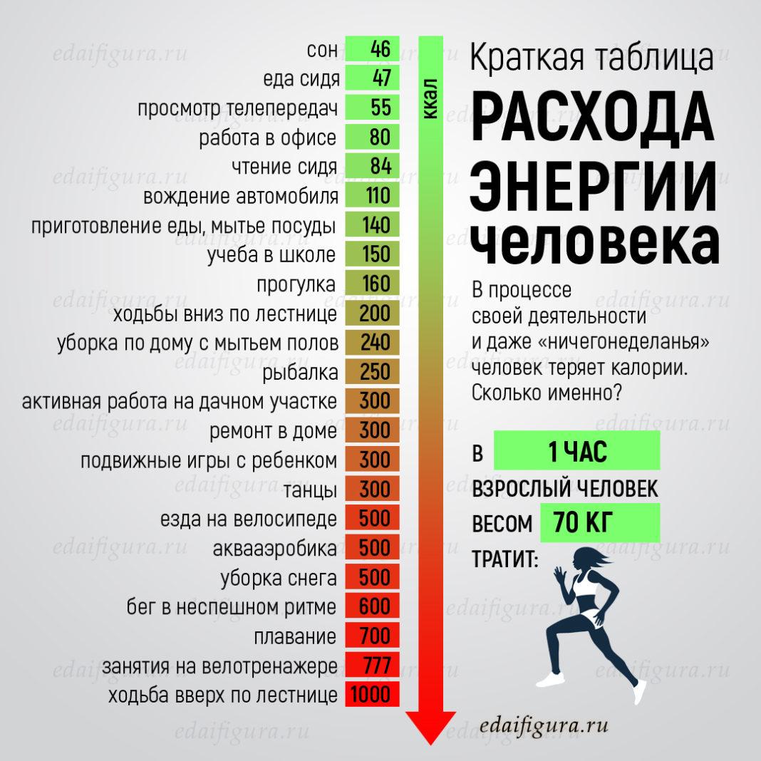skolko-kaloriy-szhigaetsya-za-chas-seksa
