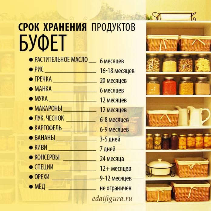 Сколько хранится рыбный суп в холодильнике